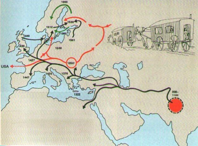 migration_des_roms.png