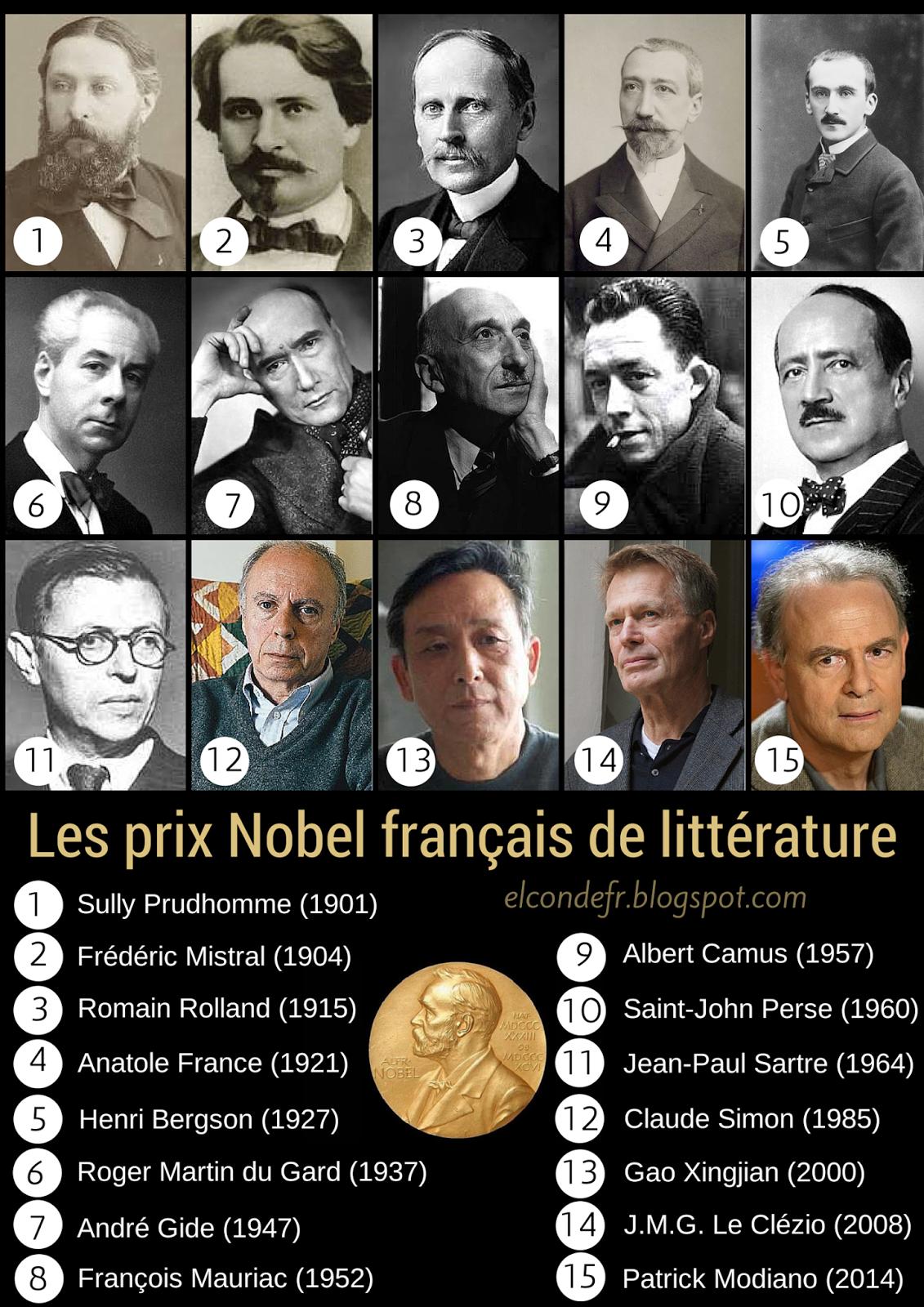 Manque de diversité des nobels français